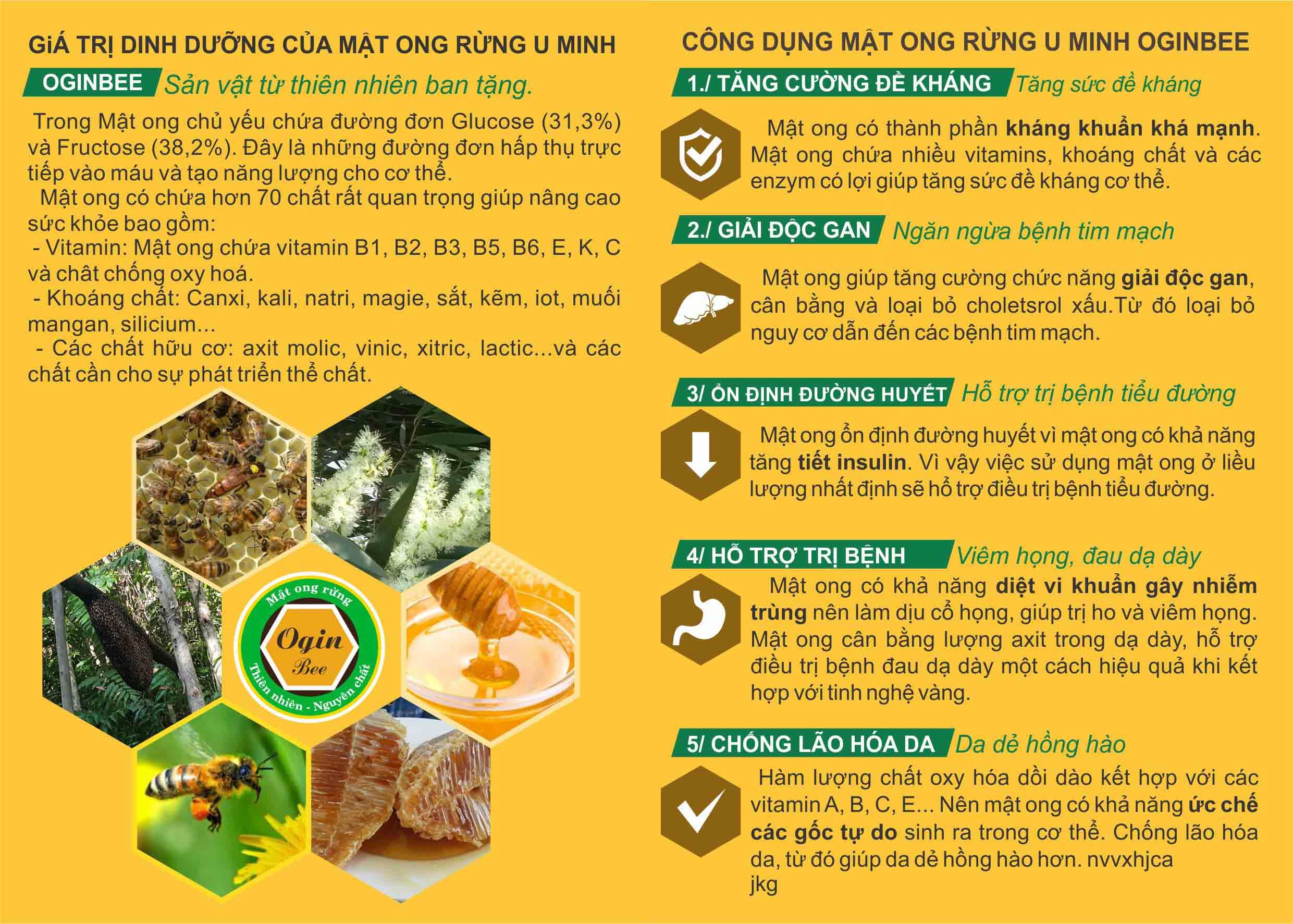 Công dụng và thành phần dinh dưỡng mật ong rừng U Minh